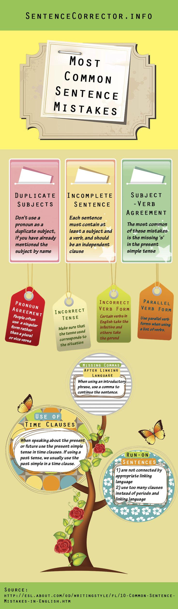 Nice infographic on grammar topic. Check out the most common sentence mistakes with us