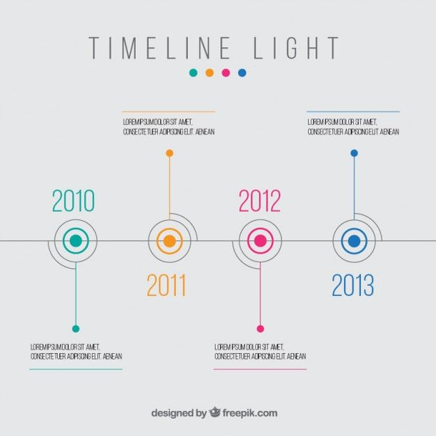 Best 25+ Timeline ideas on Pinterest | Timeline design, Timeline ...