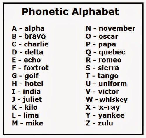 Nov 11, · Upper Case Letters – Binary Code. A – B – C – D – E – F – G – H –