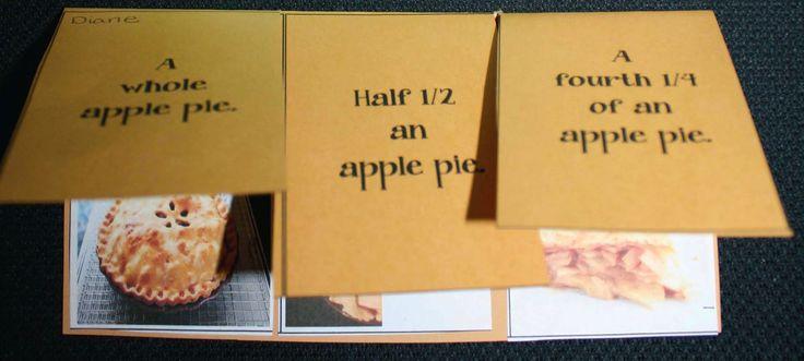 Apple Pie Fractions