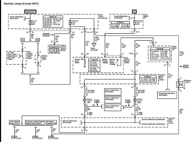 Unique 2005 Gmc Sierra Wiring Diagram In 2020