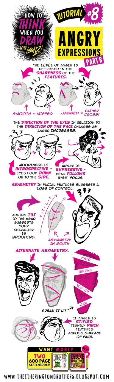 The Etherington Brothers: How to THINK when you draw ANGRY MOODY FACIAL EXPRESSIONS and CHARACTERS
