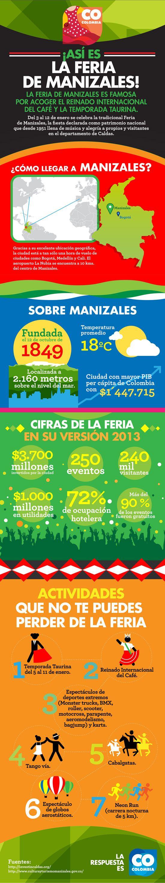 Infografia feria de #manizales