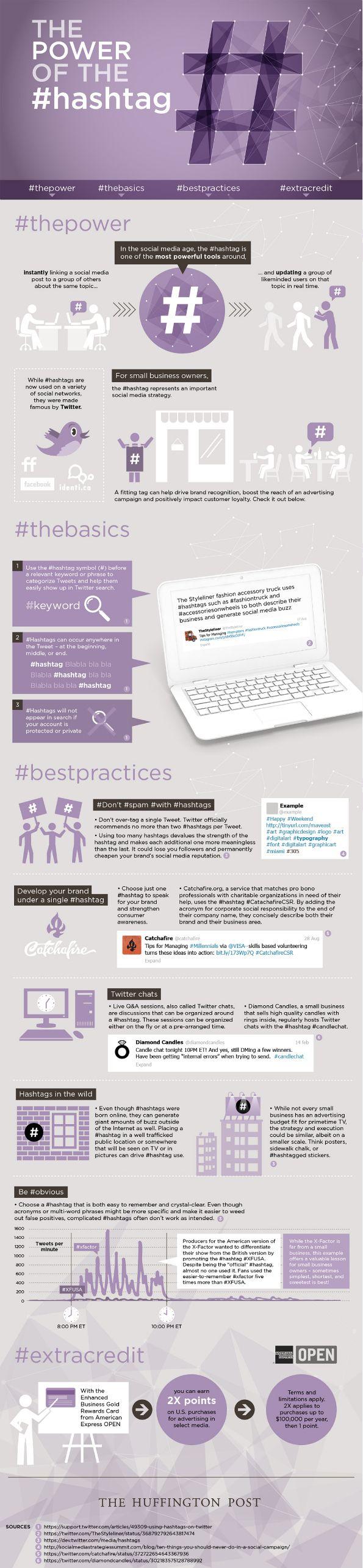The Power of the #Hashtag - For more Pinterest best practices view our related blog post -  Quem nunca utilizou hashtags em grupos fechados ou em publicações privadas?