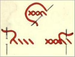 Pada pelajaran menjahit kursus jahit diajarkan berbagai macam tusuk dasar menjahit. Diantaranya tusuk silang, tusuk rantai, dan tusuk stik lurus.