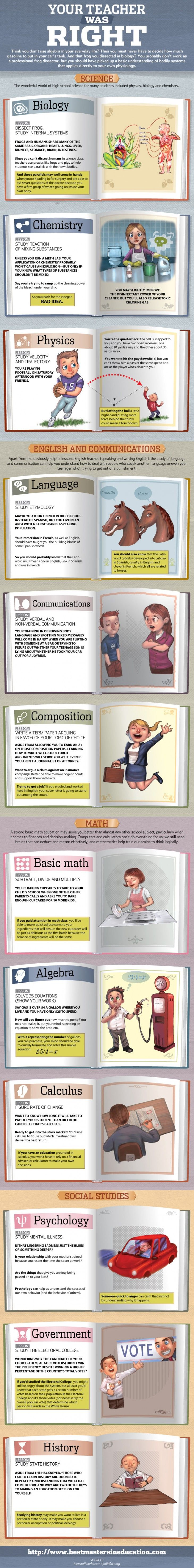 17 best images about you can t escape infographics in this data think you dont use algebra in your everyday life then you must never have to decide how much gasoline to put in your
