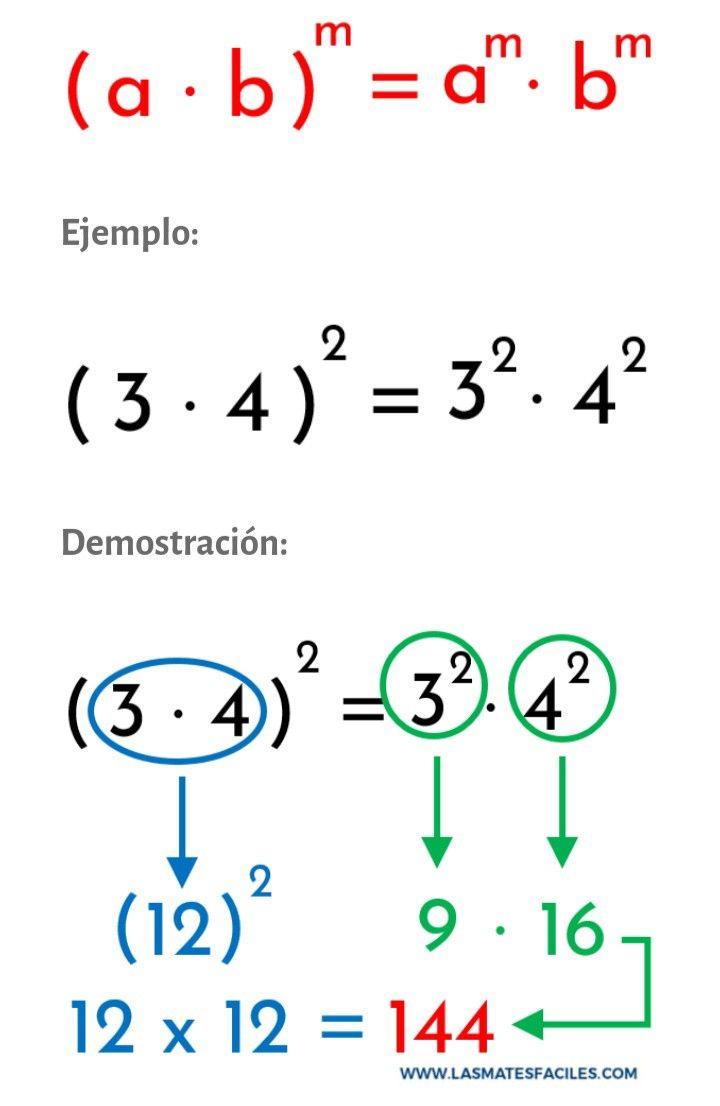 Demostración Potenciación Propiedad Distributiva De La Multiplicación Matematicas Interactivas Curiosidades Matematicas Matematicas Avanzadas