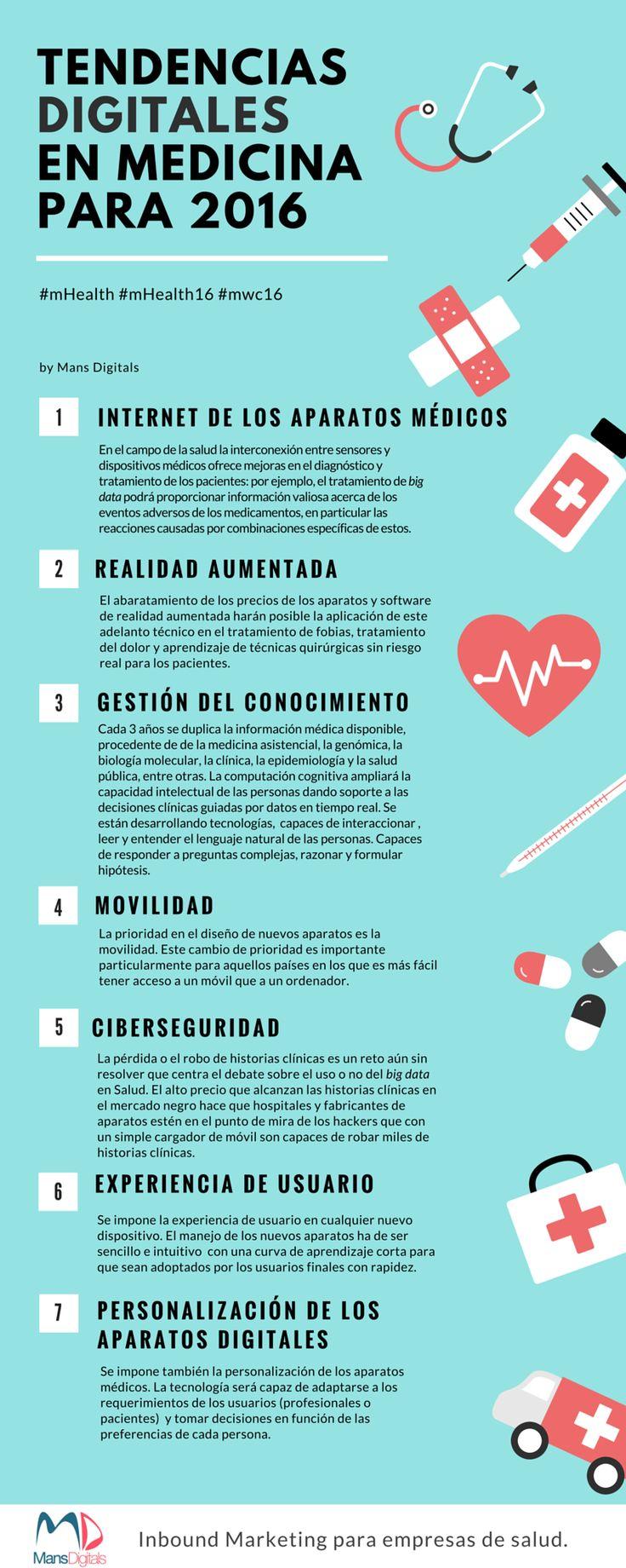 Tendencias digitales en medicina para el 2016. Internet de los aparatos médicos. #mHealth #SaludDigital