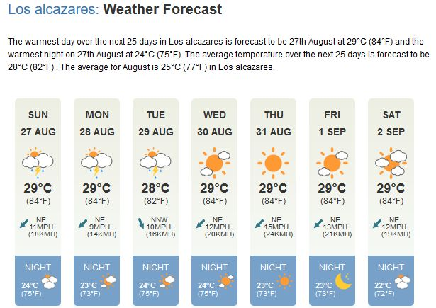 SUNDAY 27th August - 1045hrs Local Weather Forecast This week sees a threat of rain mixed with cooler weather and more cloud. For live hour-by-hour weather updates please visit our website (Murcia247.com) Home Page