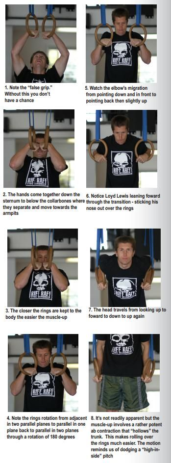 Muscle Up - CrossFit Journal: http://www.crossfit.com/journal/library/Muscle-upNov02.pdf