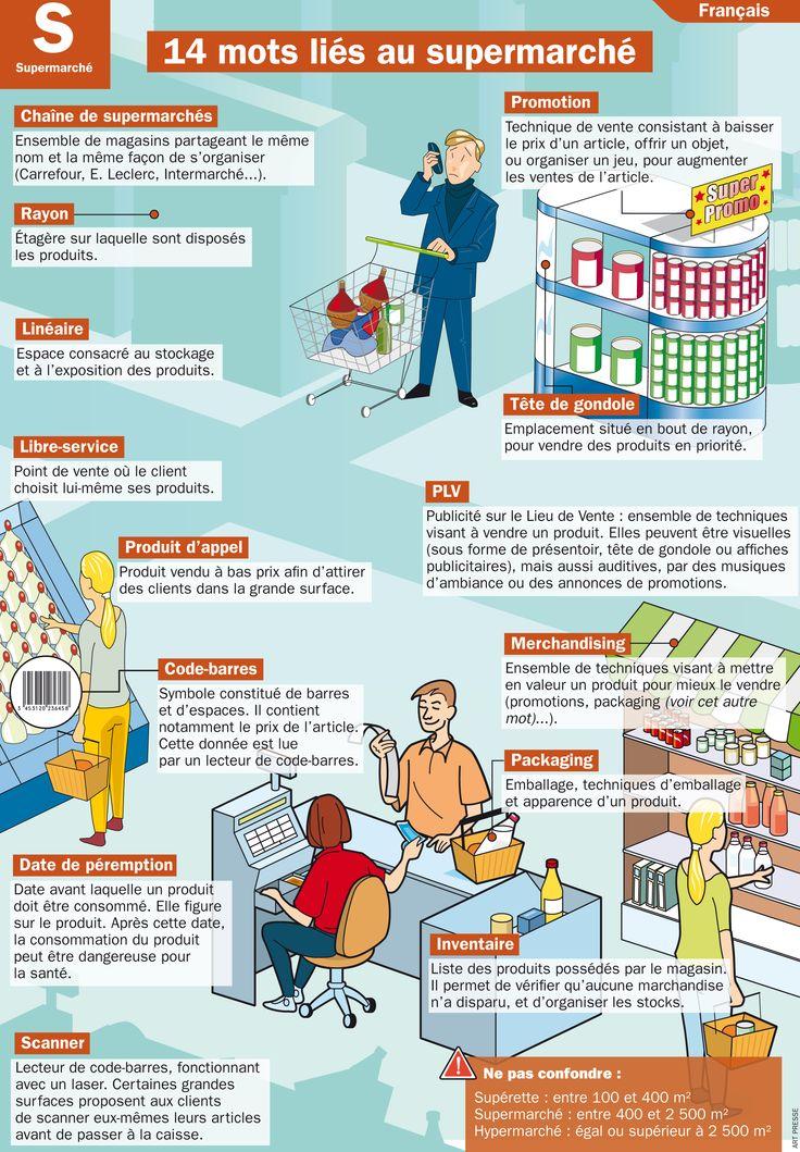 14 mots liés au supermarche