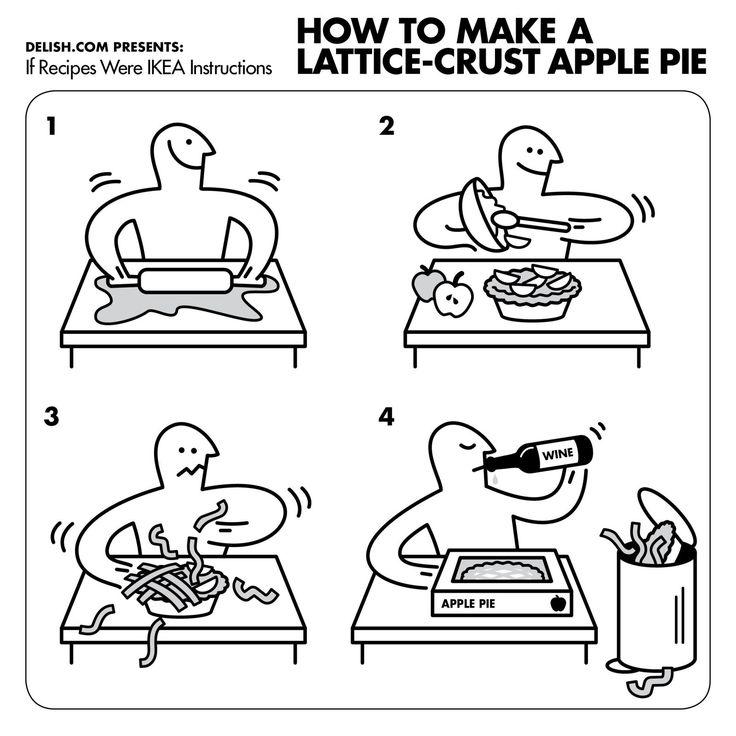 If Recipes Were IKEA Instructions: How to Make Lattice