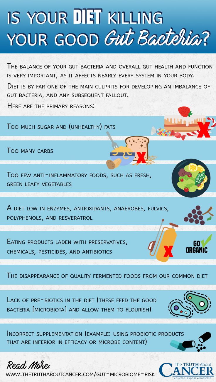 What does an imbalance in your gut mean and what puts this precious balance at risk? Click on the infographic above to discover 4 major risk factors for a gut imbalance and what you can do to promote good, healthy gut bacteria.
