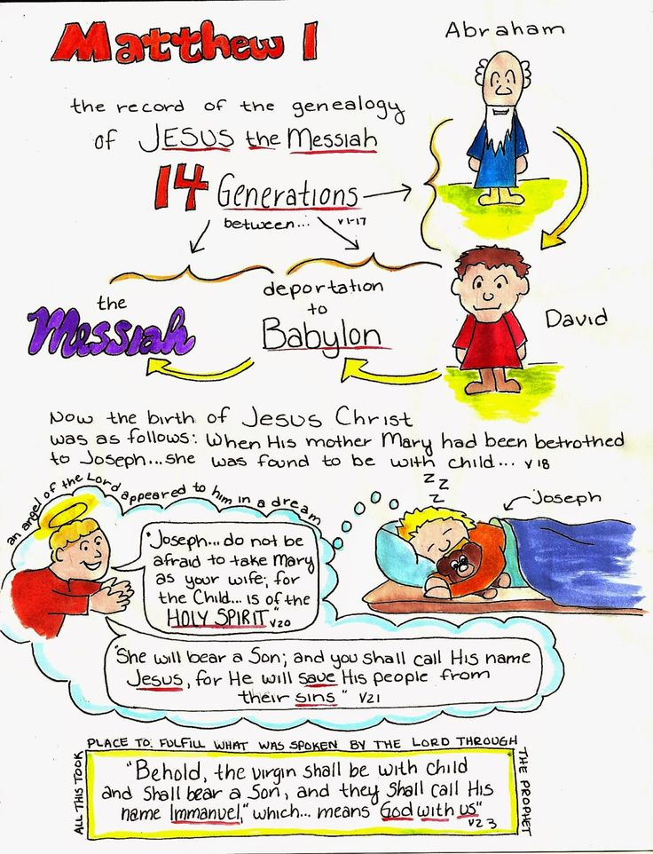 Doodle Through The Bible: Matthew 1  Illustrated Faith Journal entry for Good Morning Girls (GMG) Bible Study