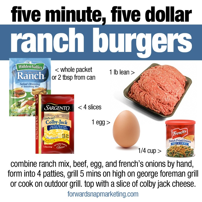 Low Carb Ranch Burger Recipe by forward snap marketing