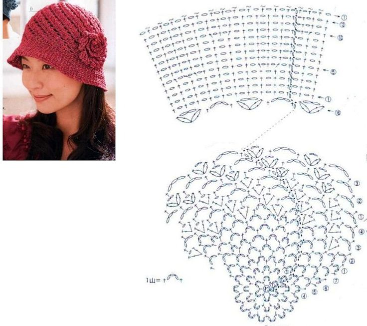 a lot of free Crochet charts on this site.  Not in English and not all hats shown have charts