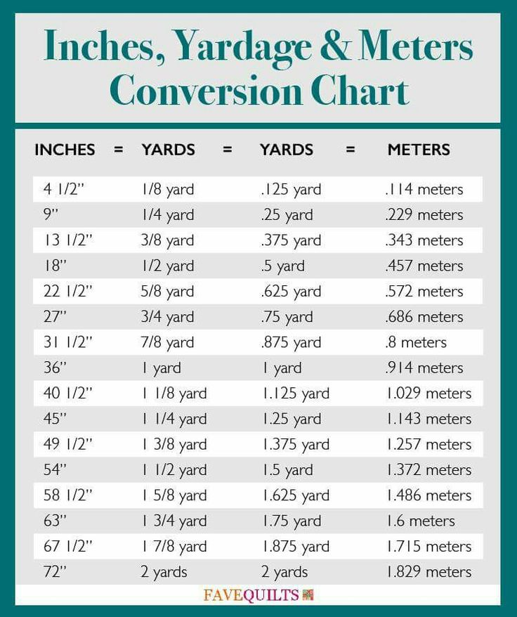 Yardage conversion chart