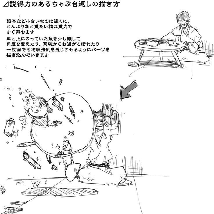 理屈に基づいた爆発の描き方まとめ [31]