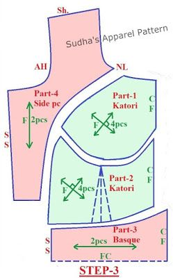 Sudha's Apparel Patterns: How to make Two Piece Katori Blouse with Sleeve?