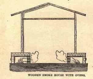 plans wooden smoke house with ovens - Meat Smokehouse Plans