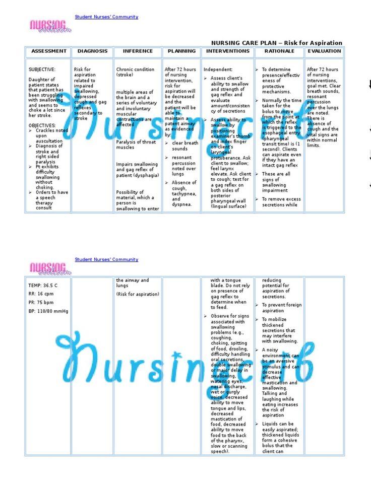 Image result for peg tube care for nurses Nursing care