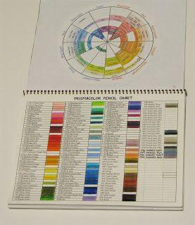 Prismacolor Pencil Journal