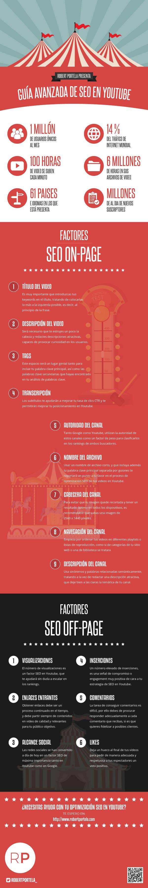 Guía avanzada de SEO en Youtube #socialmedia via @jugosocial http://www.jugosocial.com/guia-avanzada-de-seo-en-youtube/
