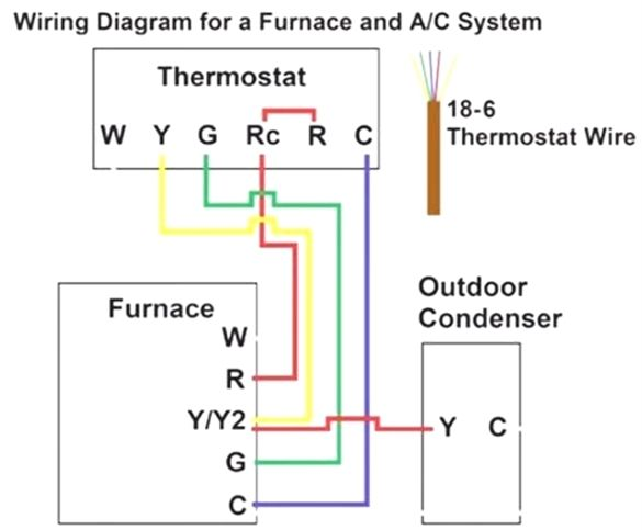 Furnace Thermostat Wiring And Troubleshooting Thermostat Wiring Hvac Thermostat Refrigeration And Air Conditioning