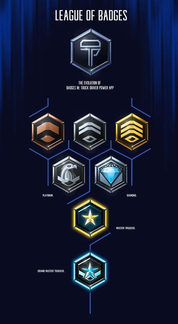 """Prototype league of badges in app """"Truck Friver Power"""