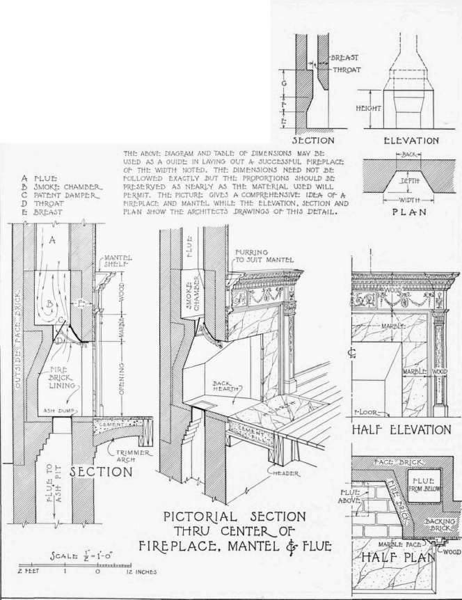 90 best Drawing fireplace images on Pinterest | Fireplaces ...