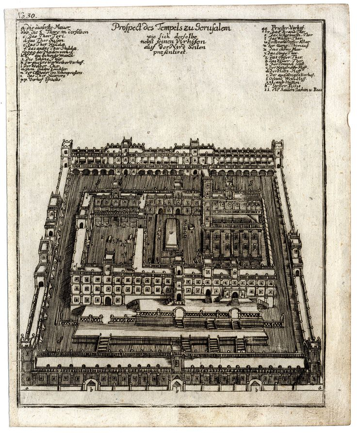 Jerusalem Prayer Rug: 21 Best Herods Temple Images On Pinterest