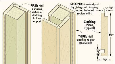 how to make a porch column