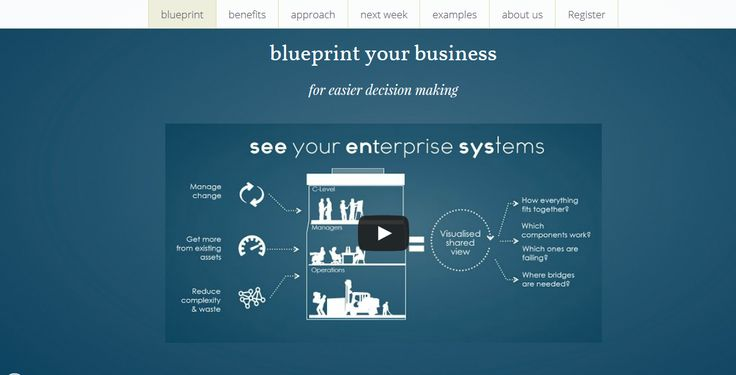 At Ciensys We discover, design and build  reusable blueprint 'view' of B2B business like yours, to help you understand, assure and improve what makes your company successful.