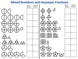 Mixed Numbers and Improper Fractions Worksheet.pptx