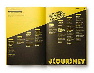 OzHarvest annual report