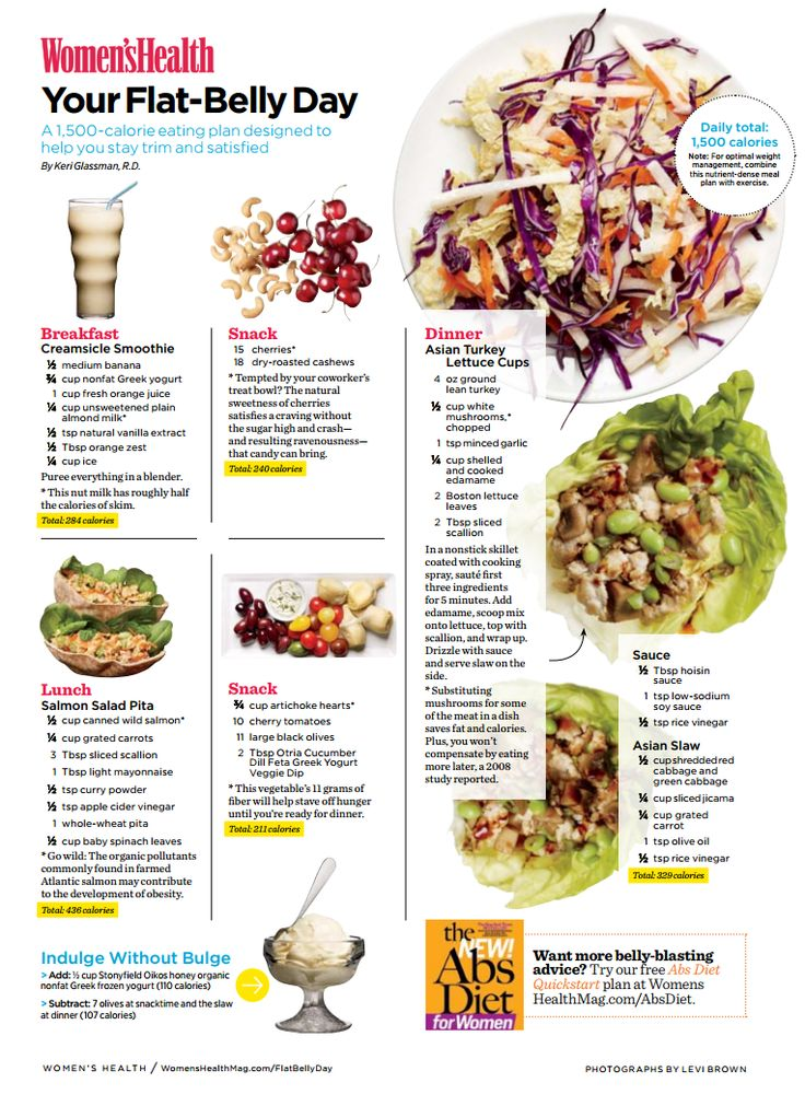 51 best images about flat belly diet meals on pinterest for Plan of a flat