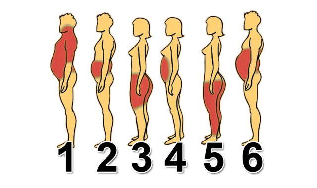 Partea mai grasă a corpului îți indică cauza ingrășării