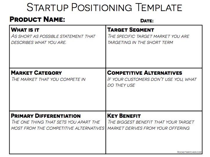 Best 25+ Brand positioning statement ideas on Pinterest Brand - digital marketing job description