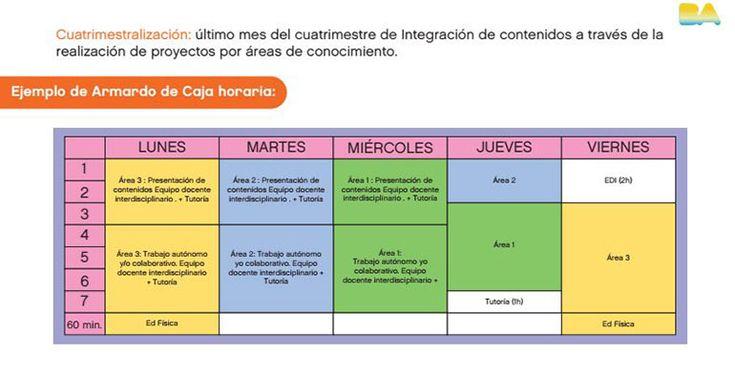"""""""La escuela del futuro"""": los 4 ejes de la reforma educativa que se anunciará en la Ciudad"""