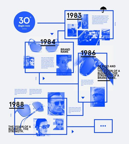 Info poster inspiration small timeline--> road map?   Very dynamic and sharp image. Like the boxes timeline with dates.