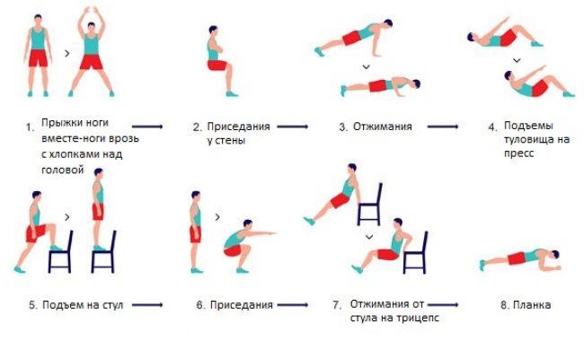 7 минут упражнений в день - скачать на планшет