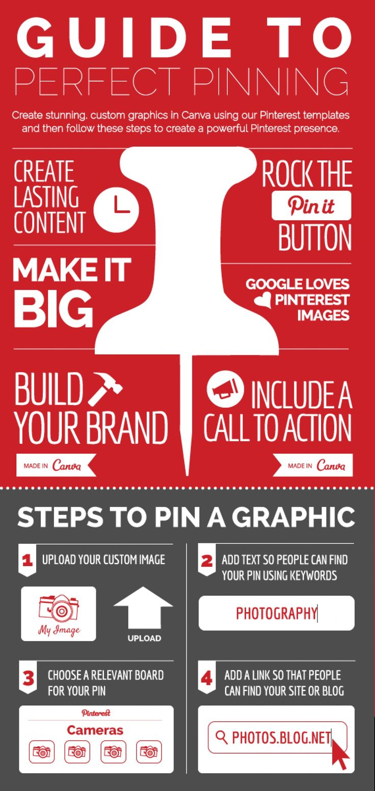Guide to Perfect Pinning on #Pinterest Use these tips to create your own custom pins. Re-pinned by Alpha Omega Accounting  Bookkeeping, LLC www.aoaccounting.com