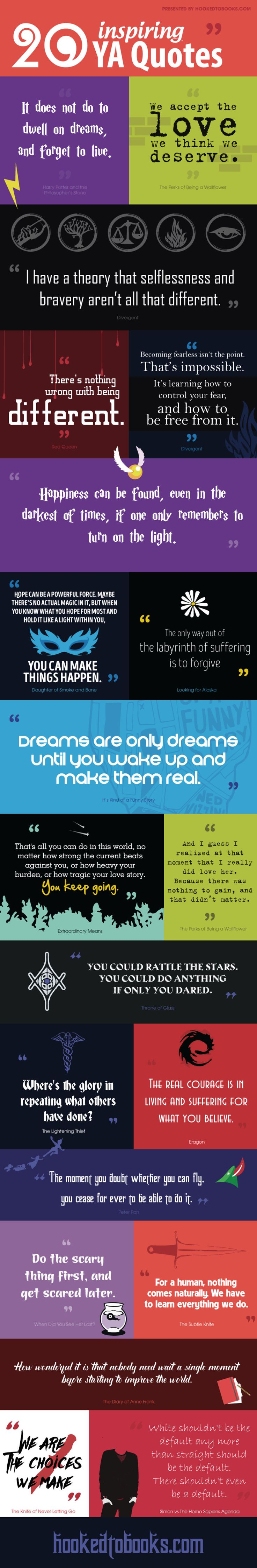 A new infographic from a YA book review blog Hooked to Books lists 20 motivational quotes from young adult novels – the…