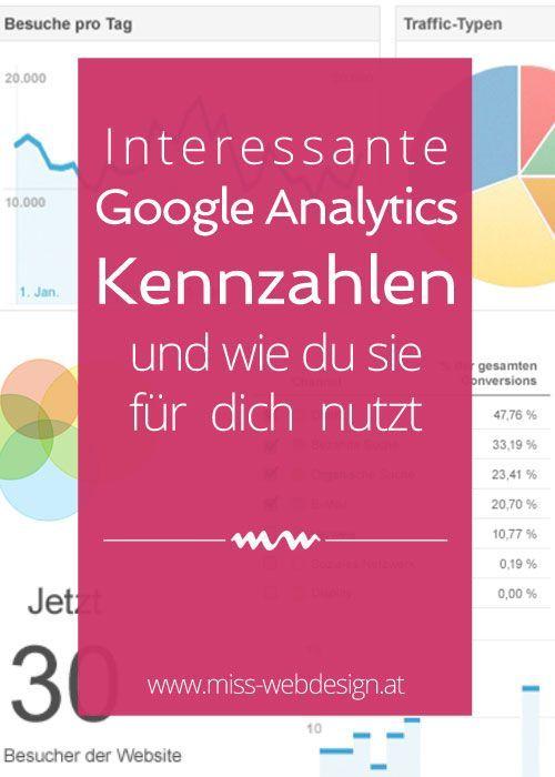 Die wichtigsten Google Analytics Kennzahlen für deine Website und wie du sie für dich nutzt. | miss-webdesign.at