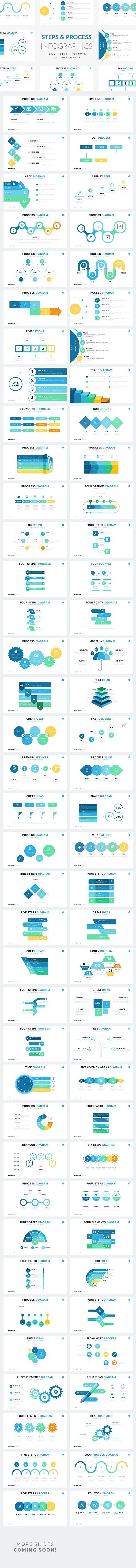 Steps Process Infographics | PPT KEY. Presentation Templates #InfographicsProcess