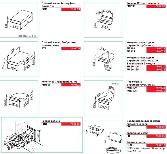 Система плоских пластиковых воздуховодов F Прокладка на потолке и стенах купить в киеве