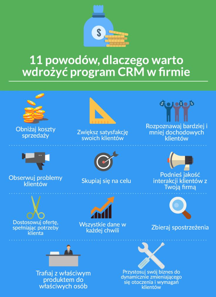 11 powodów, dla których warto wdrożyć program CRM w firmie  #CRM #prostyCRM #systemCRM #QuickCRM 11 powodów, dla których warto wdrożyć program CRM w firmie