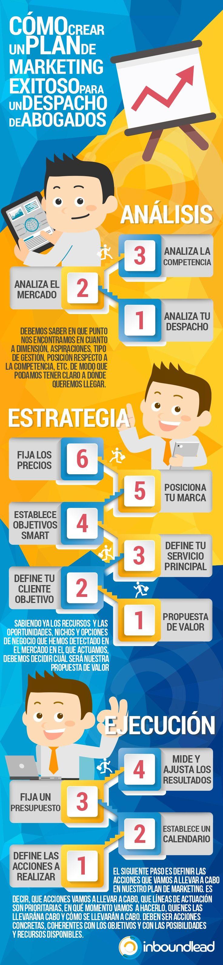 Hola: Una infografía sobreCómo crear un Plan de Marketing para Despachos de Abogados. Vía Un saludo