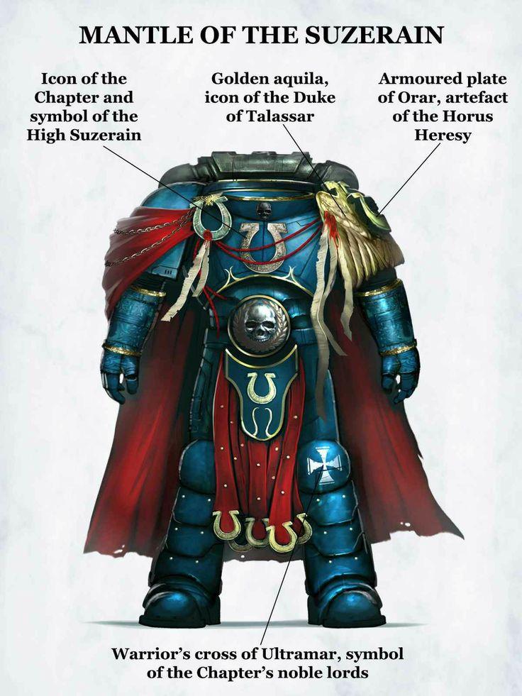 Ultramarines' Cato Sicarius' armoury