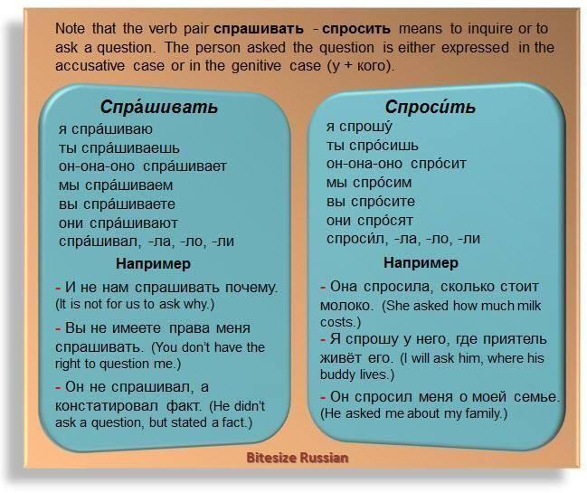 17 best Русская грамматика. Russian Grammar images on Pinterest ...
